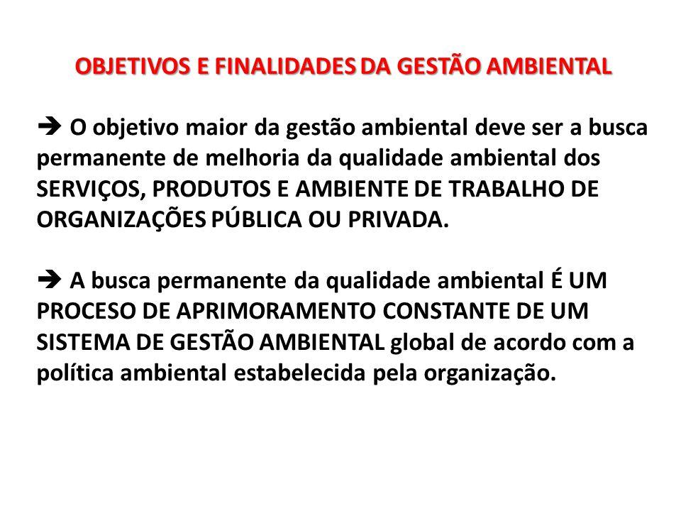 OBJETIVOS E FINALIDADES DA GESTÃO AMBIENTAL