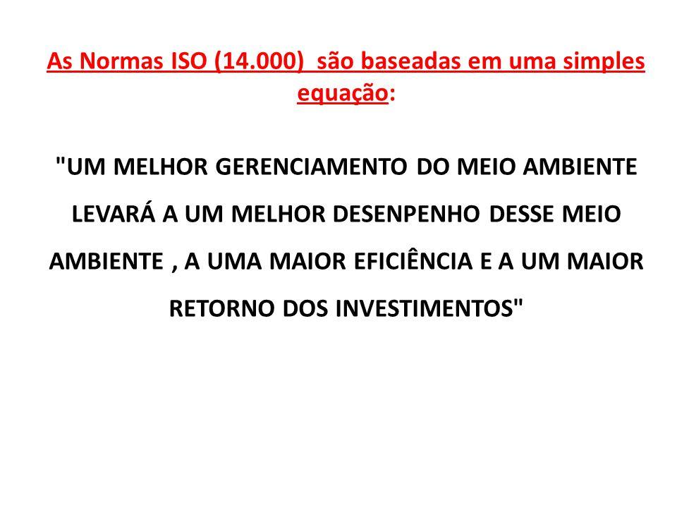As Normas ISO (14.000) são baseadas em uma simples equação:
