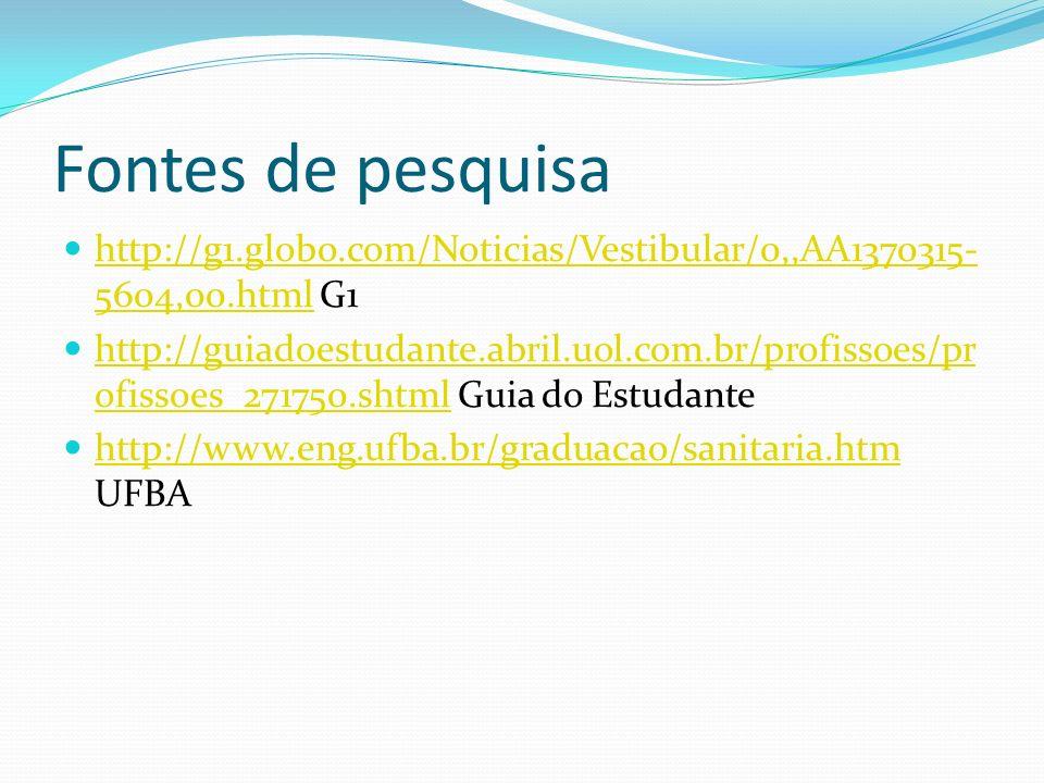 Fontes de pesquisa http://g1.globo.com/Noticias/Vestibular/0,,AA1370315-5604,00.html G1.