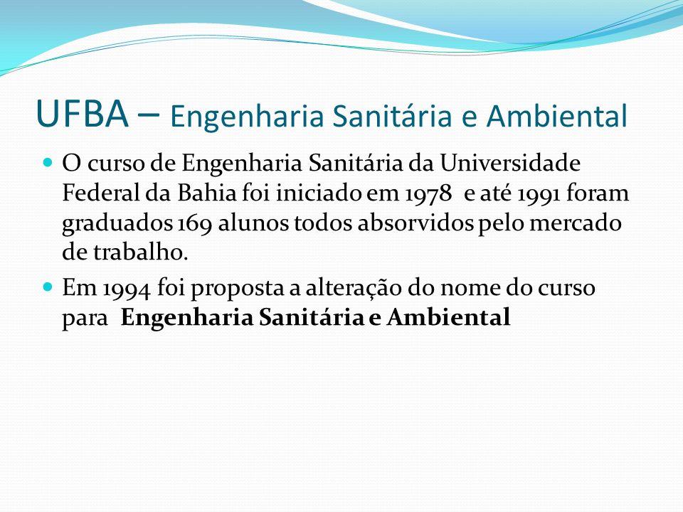 UFBA – Engenharia Sanitária e Ambiental