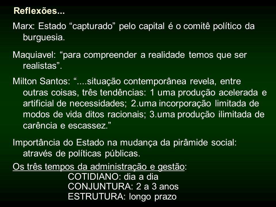 Reflexões... Marx: Estado capturado pelo capital é o comitê político da burguesia.