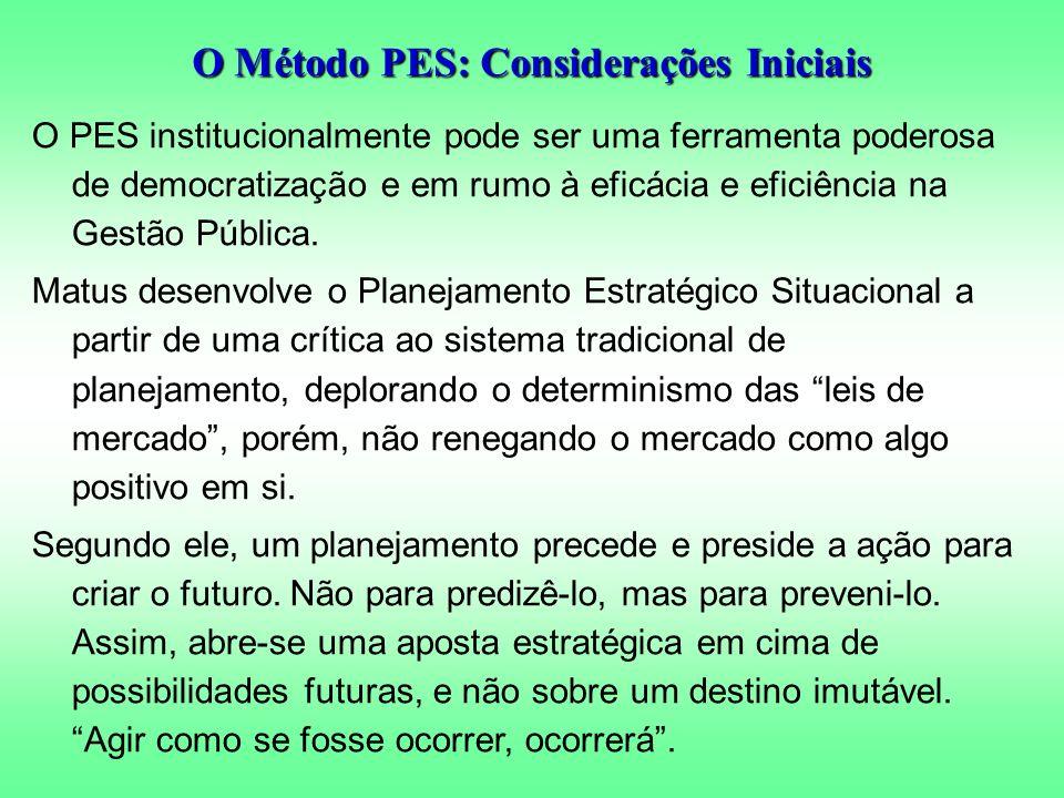 O Método PES: Considerações Iniciais