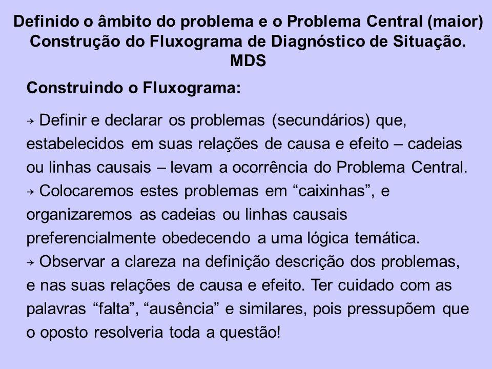 Definido o âmbito do problema e o Problema Central (maior)