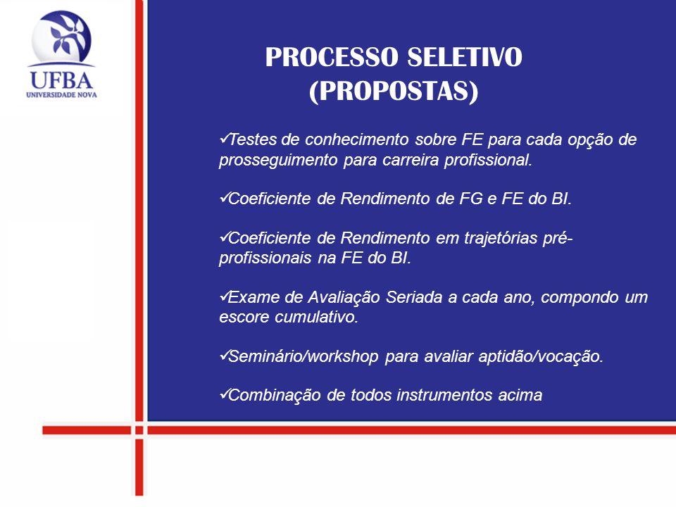 PROCESSO SELETIVO (PROPOSTAS)