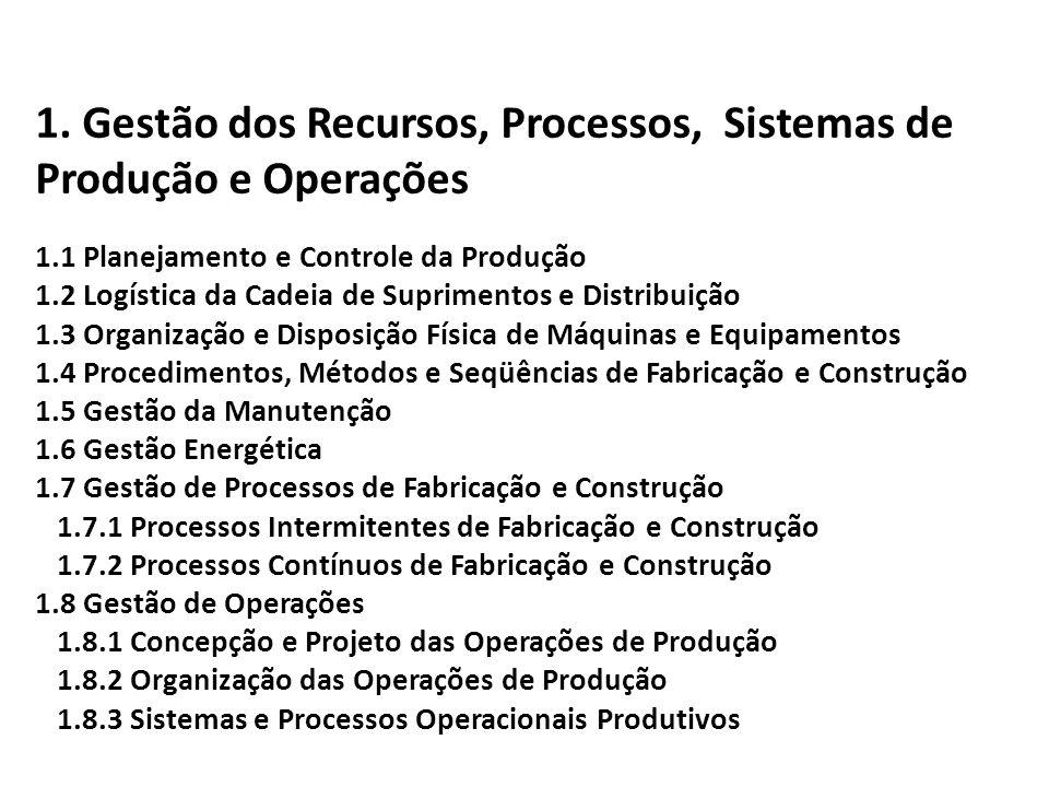 1. Gestão dos Recursos, Processos, Sistemas de Produção e Operações 1