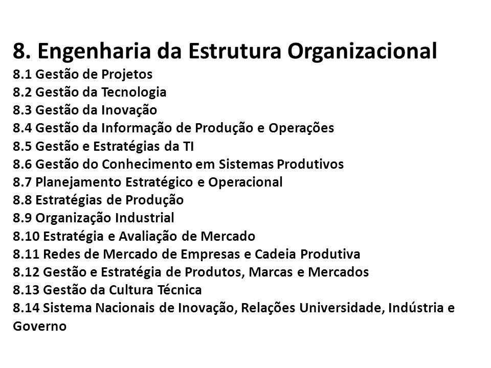 8. Engenharia da Estrutura Organizacional 8. 1 Gestão de Projetos 8