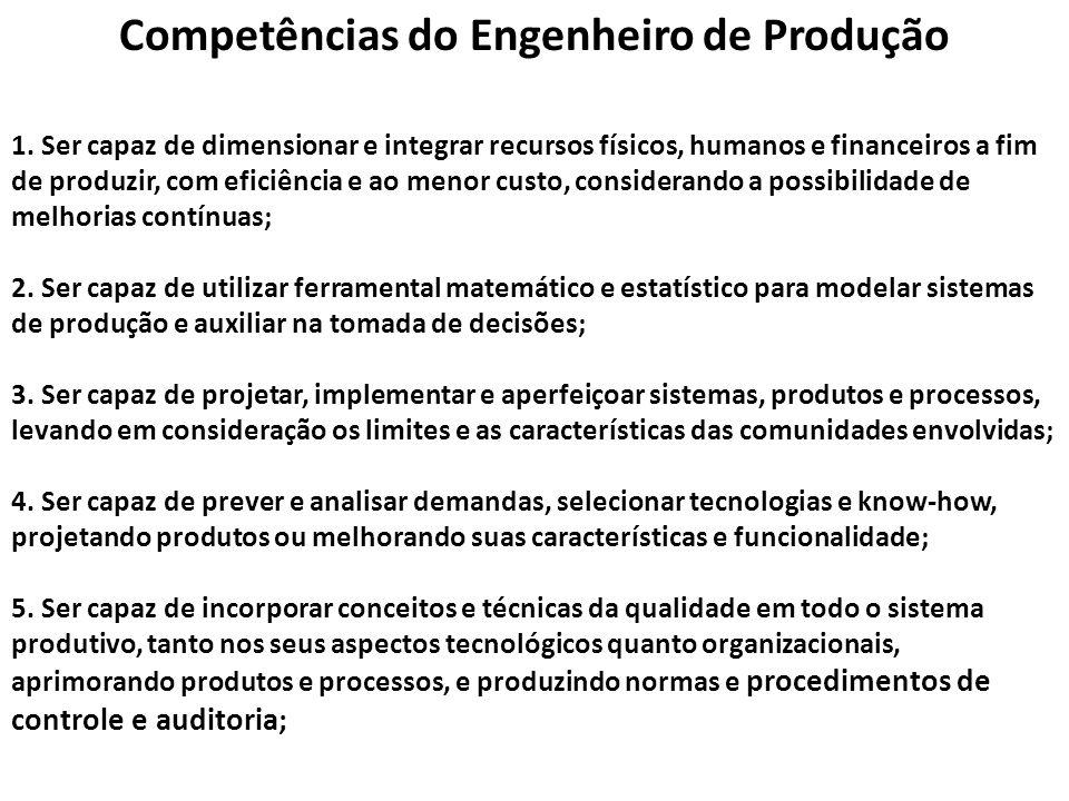 Competências do Engenheiro de Produção