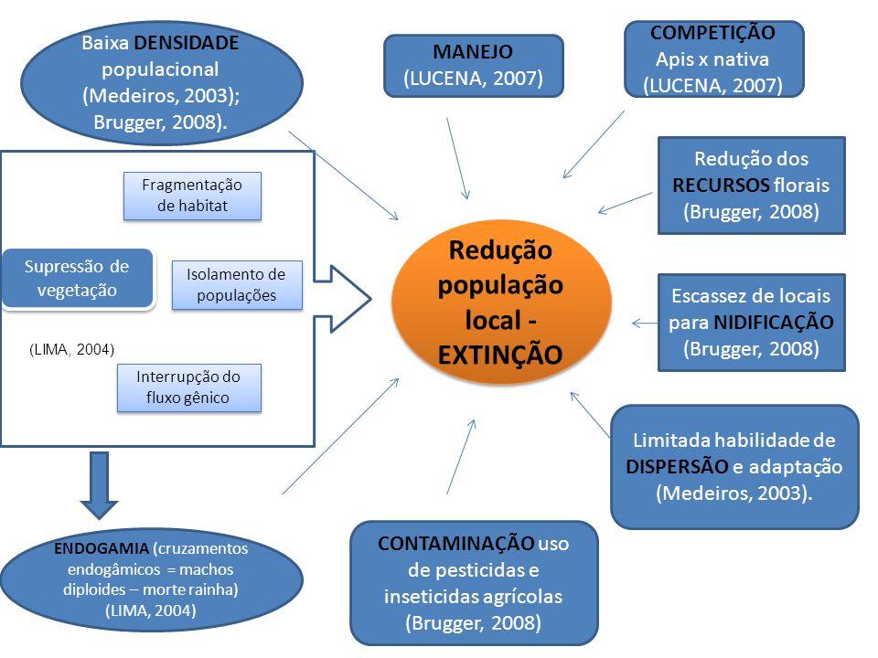 Redução população local -