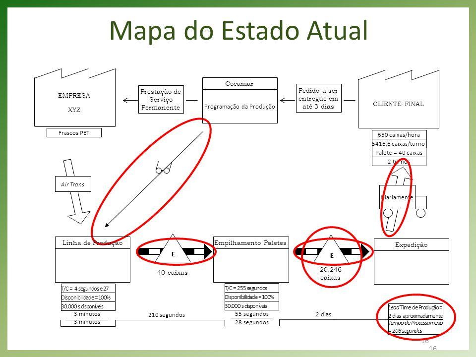 Mapa do Estado Atual 16 EMPRESA XYZ CLIENTE FINAL