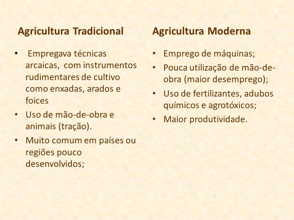 Agricultura Tradicional Agricultura Moderna