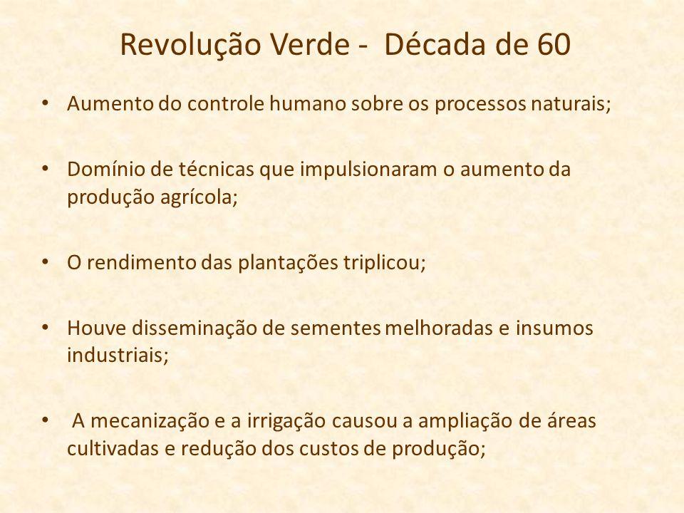 Revolução Verde - Década de 60