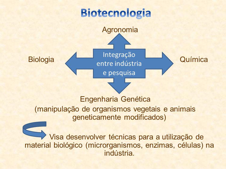 Integração entre indústria e pesquisa