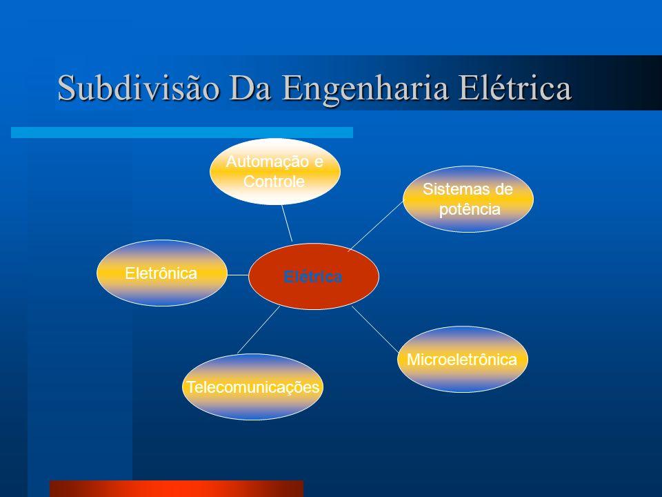 Subdivisão Da Engenharia Elétrica
