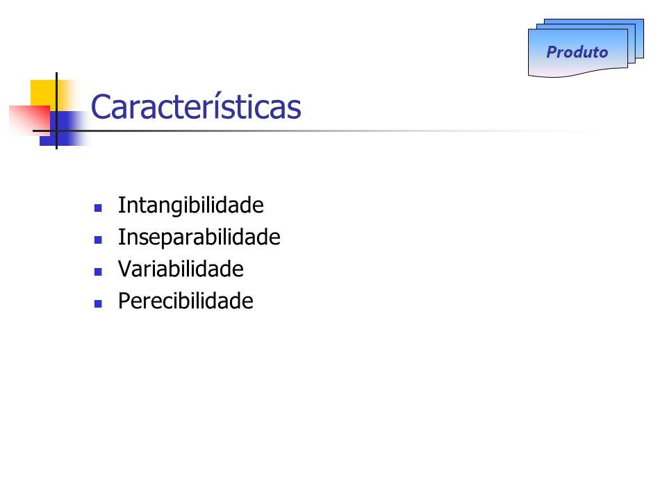 Características Intangibilidade Inseparabilidade Variabilidade