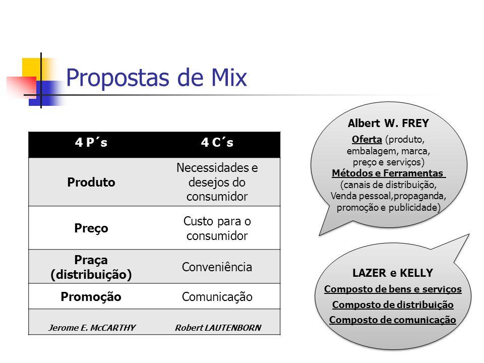 Propostas de Mix 4 P´s 4 C´s Produto