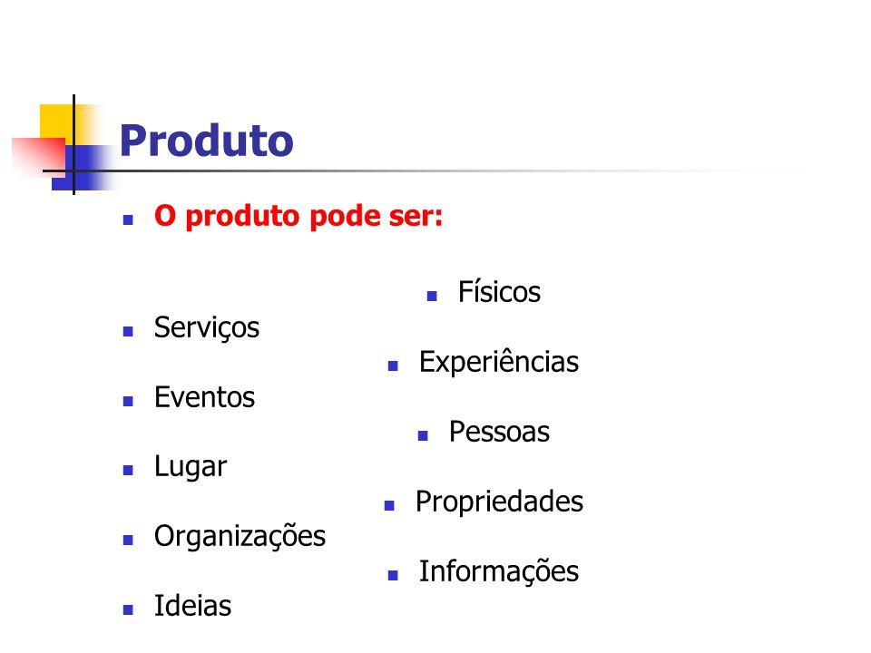 Produto O produto pode ser: Físicos Serviços Experiências Eventos