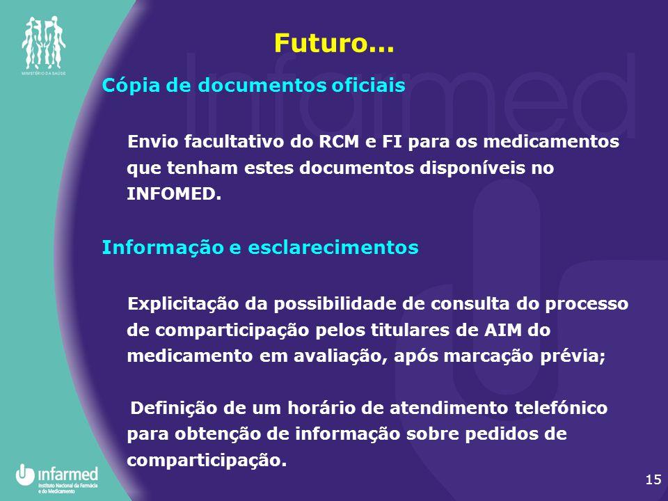 Futuro... Cópia de documentos oficiais Informação e esclarecimentos