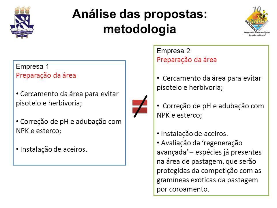 Análise das propostas: metodologia