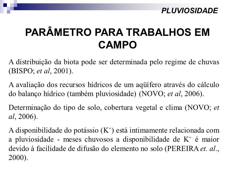 PARÂMETRO PARA TRABALHOS EM CAMPO
