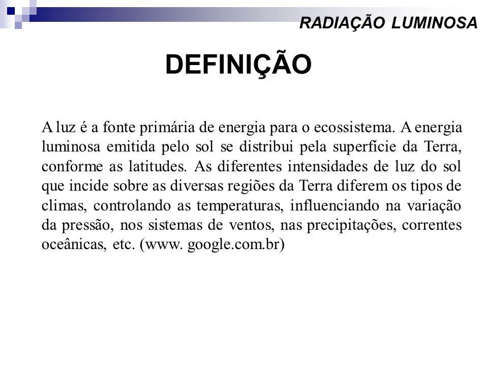 DEFINIÇÃO RADIAÇÃO LUMINOSA