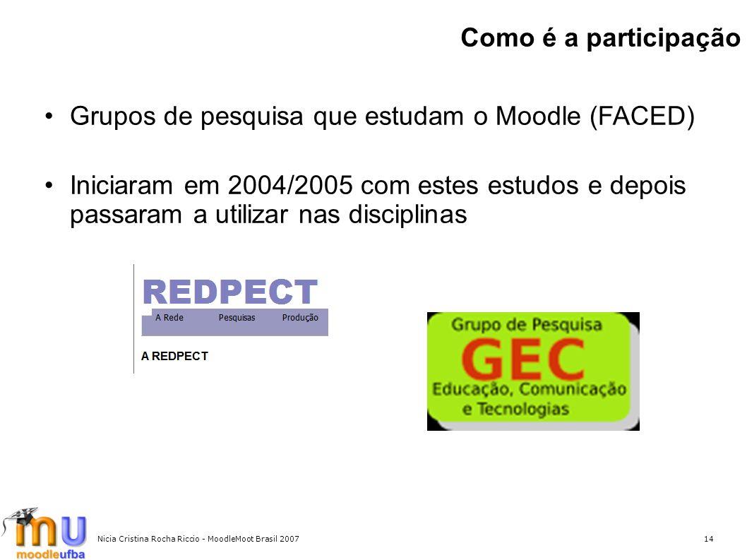 Grupos de pesquisa que estudam o Moodle (FACED)