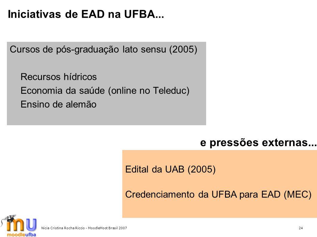 Iniciativas de EAD na UFBA...