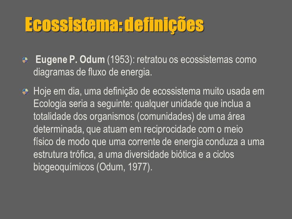 Ecossistema: definições