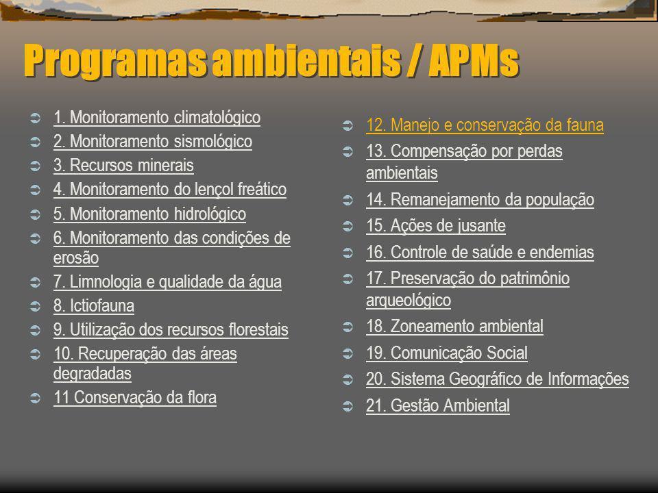 Programas ambientais / APMs