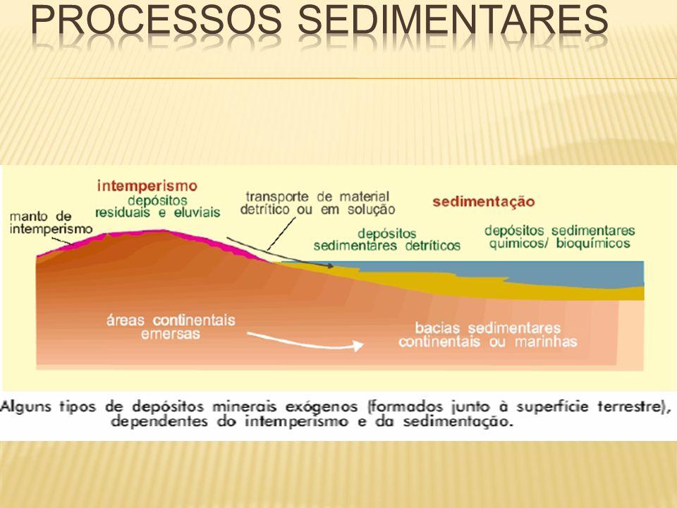 Processos sedimentares