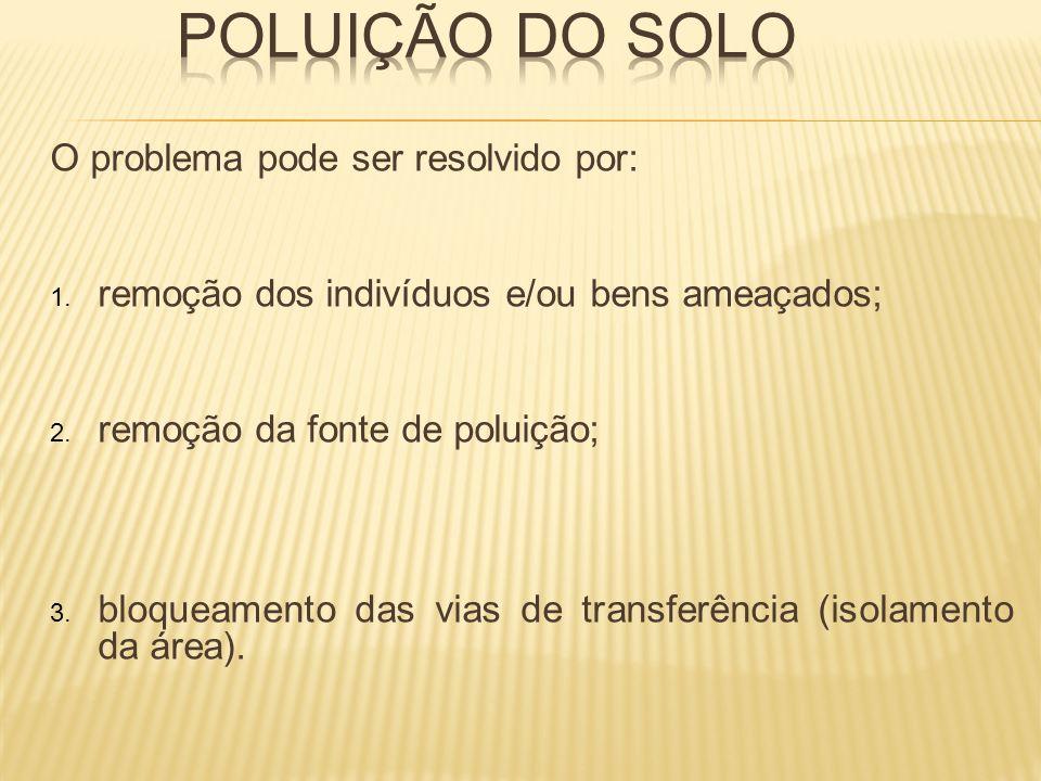 Poluição do solo O problema pode ser resolvido por: