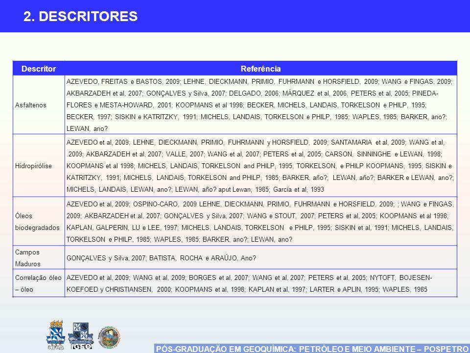 2. DESCRITORES Descritor Referência Asfaltenos