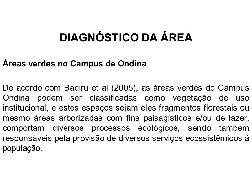 DIAGNÓSTICO DA ÁREA Áreas verdes no Campus de Ondina