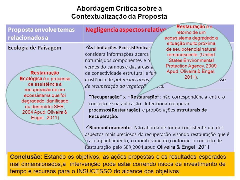 Abordagem Critica sobre a Contextualização da Proposta