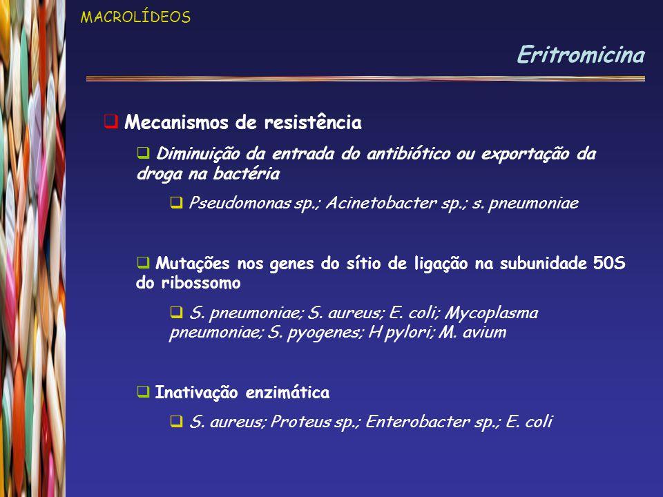 Eritromicina Mecanismos de resistência