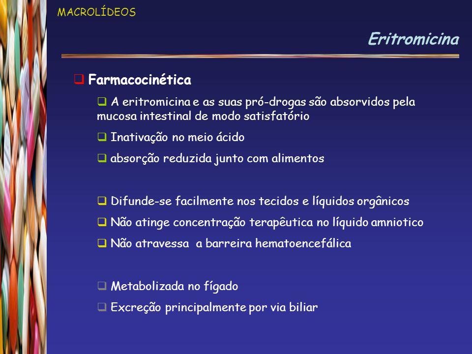 Eritromicina Farmacocinética