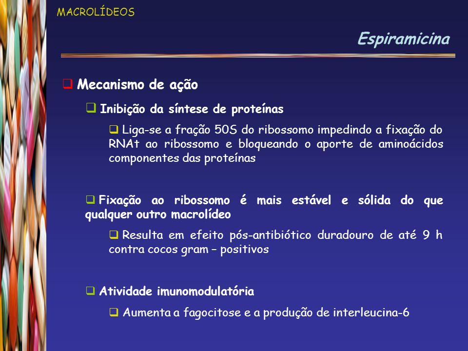 Espiramicina Mecanismo de ação Inibição da síntese de proteínas