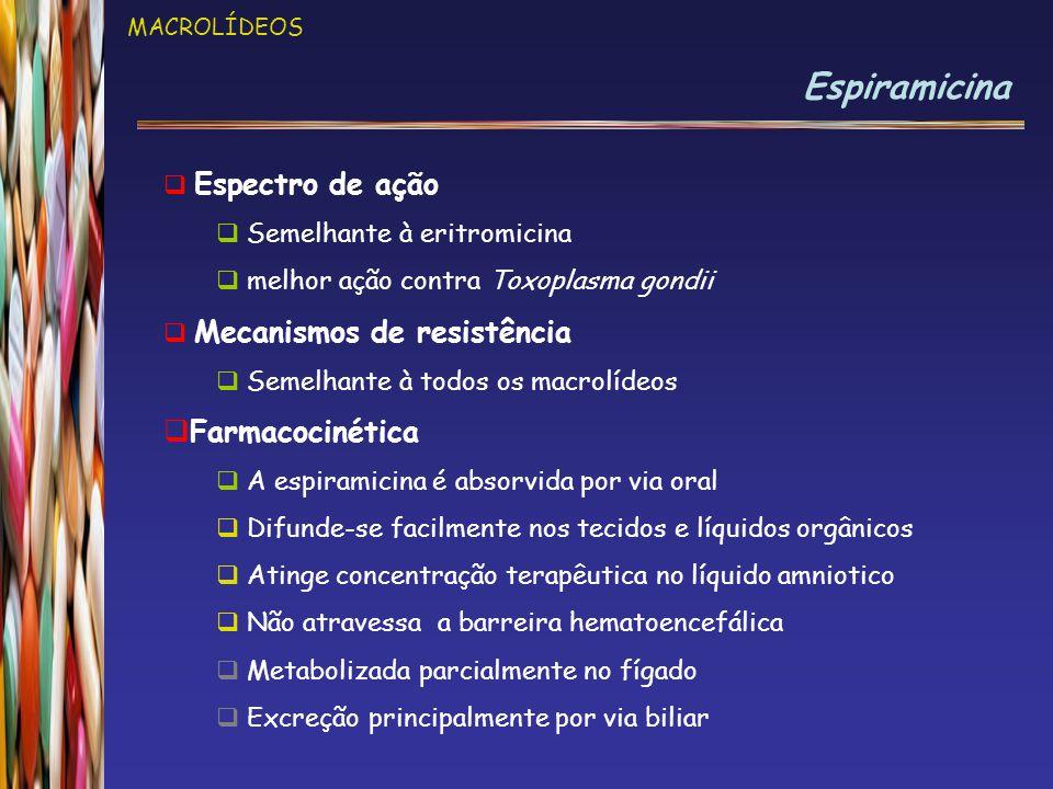 Espiramicina Farmacocinética Espectro de ação