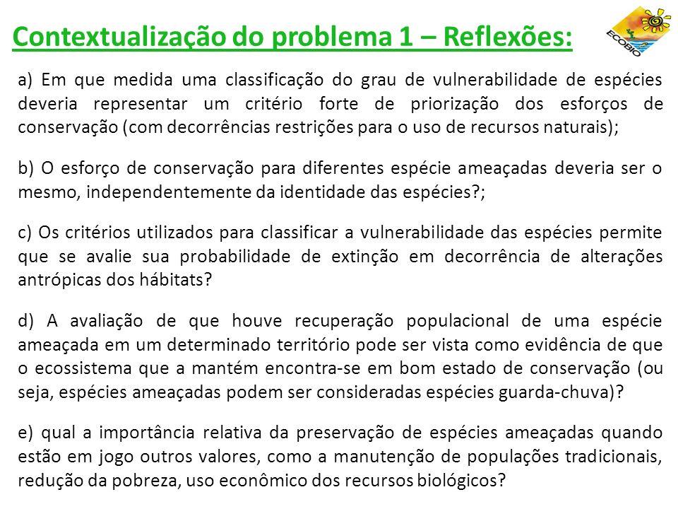 Contextualização do problema 1 – Reflexões:
