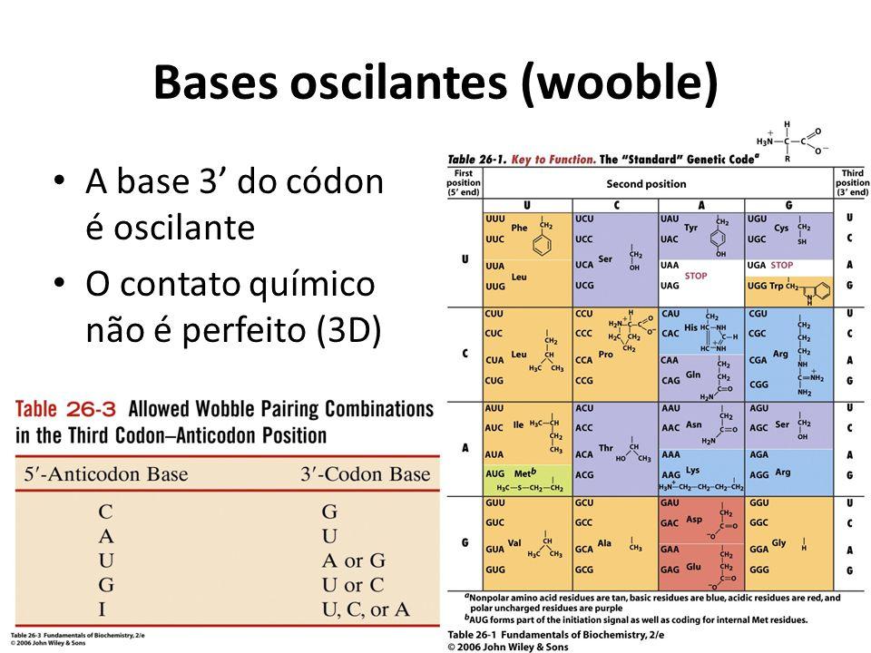 Bases oscilantes (wooble)