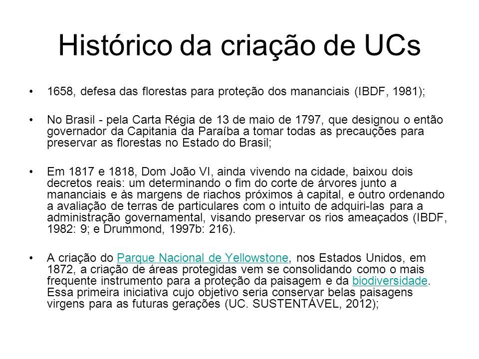 Histórico da criação de UCs