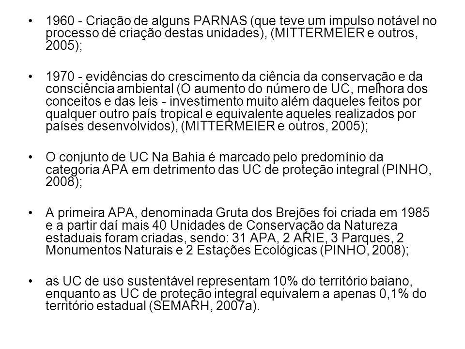 1960 - Criação de alguns PARNAS (que teve um impulso notável no processo de criação destas unidades), (MITTERMEIER e outros, 2005);