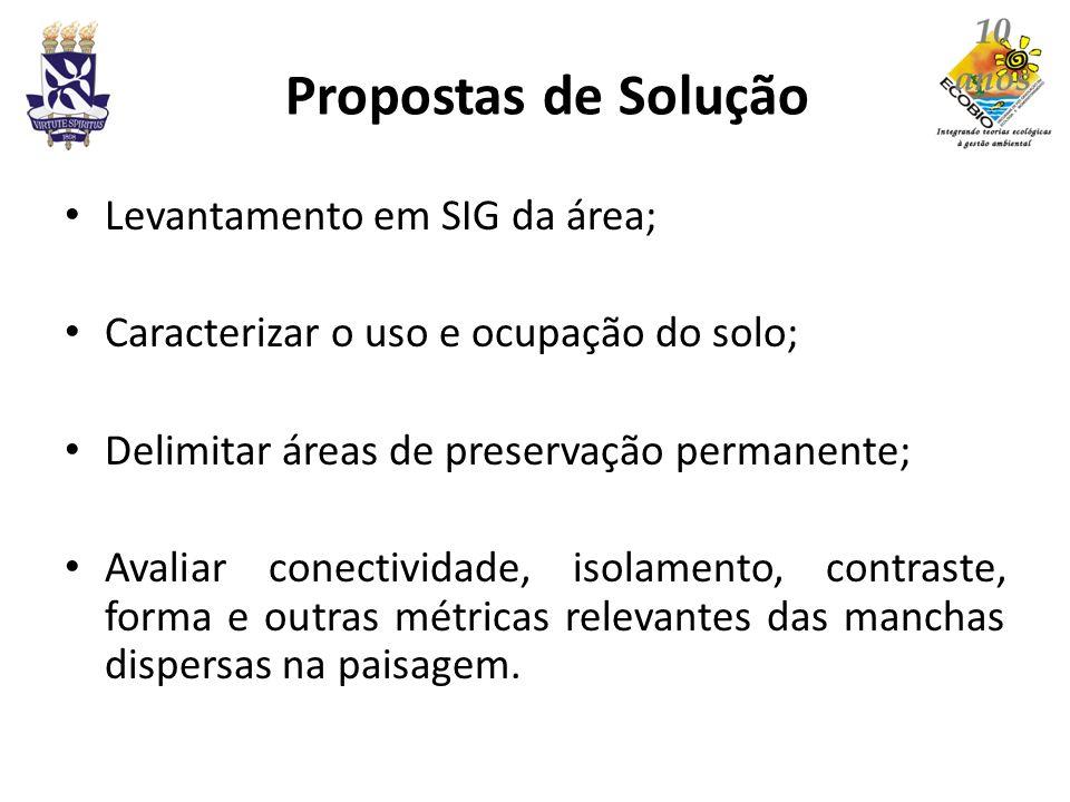 Propostas de Solução Levantamento em SIG da área;