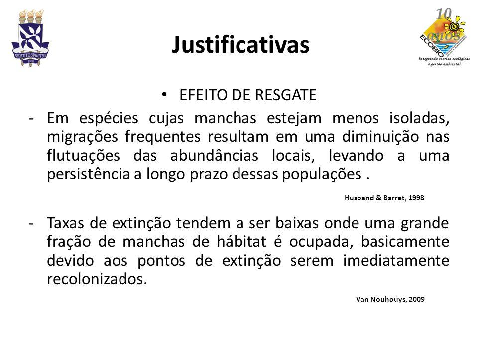 Justificativas EFEITO DE RESGATE