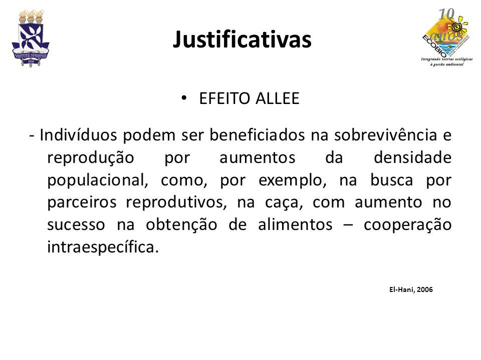 Justificativas EFEITO ALLEE