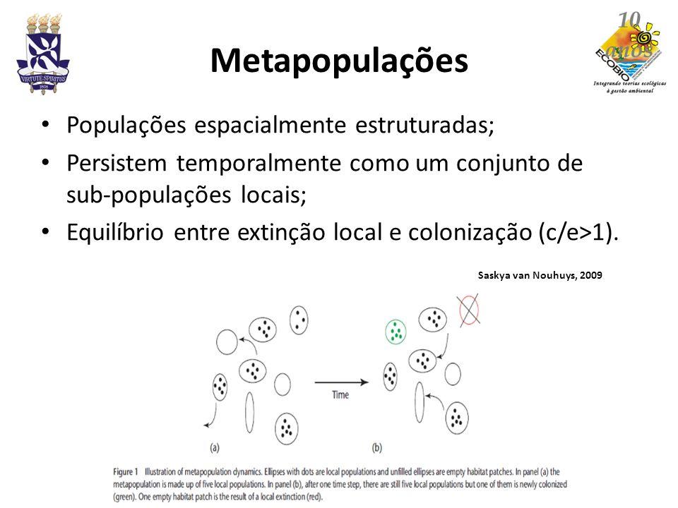 Metapopulações Populações espacialmente estruturadas;