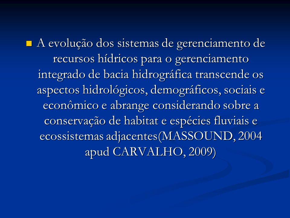 A evolução dos sistemas de gerenciamento de recursos hídricos para o gerenciamento integrado de bacia hidrográfica transcende os aspectos hidrológicos, demográficos, sociais e econômico e abrange considerando sobre a conservação de habitat e espécies fluviais e ecossistemas adjacentes(MASSOUND, 2004 apud CARVALHO, 2009)
