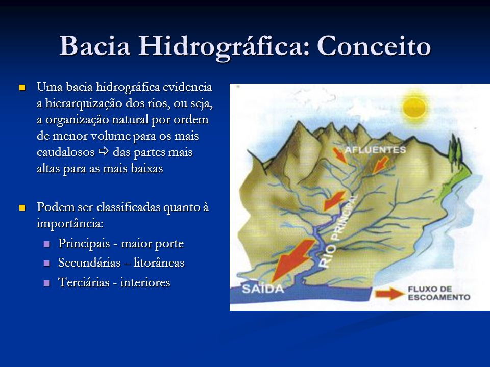 Bacia Hidrográfica: Conceito