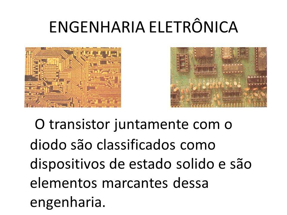 ENGENHARIA ELETRÔNICA