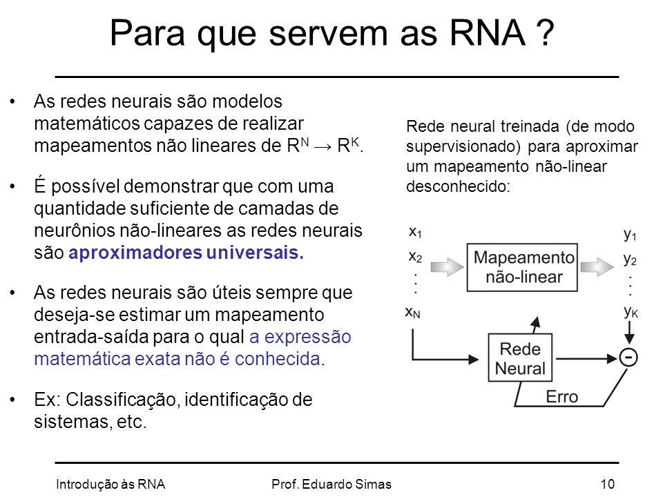 Para que servem as RNA As redes neurais são modelos matemáticos capazes de realizar mapeamentos não lineares de RN → RK.
