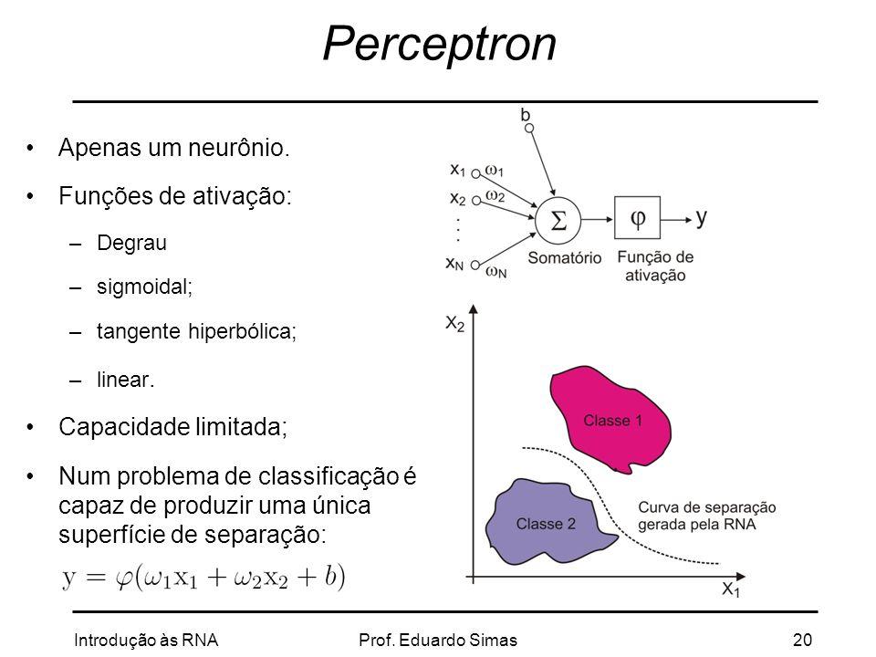 Perceptron Apenas um neurônio. Funções de ativação: